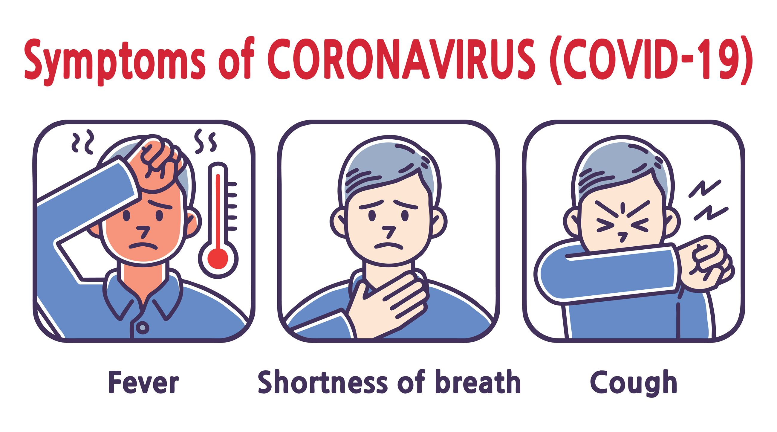 Symptoms of Coronavirus are fever, shortness of breath, cough