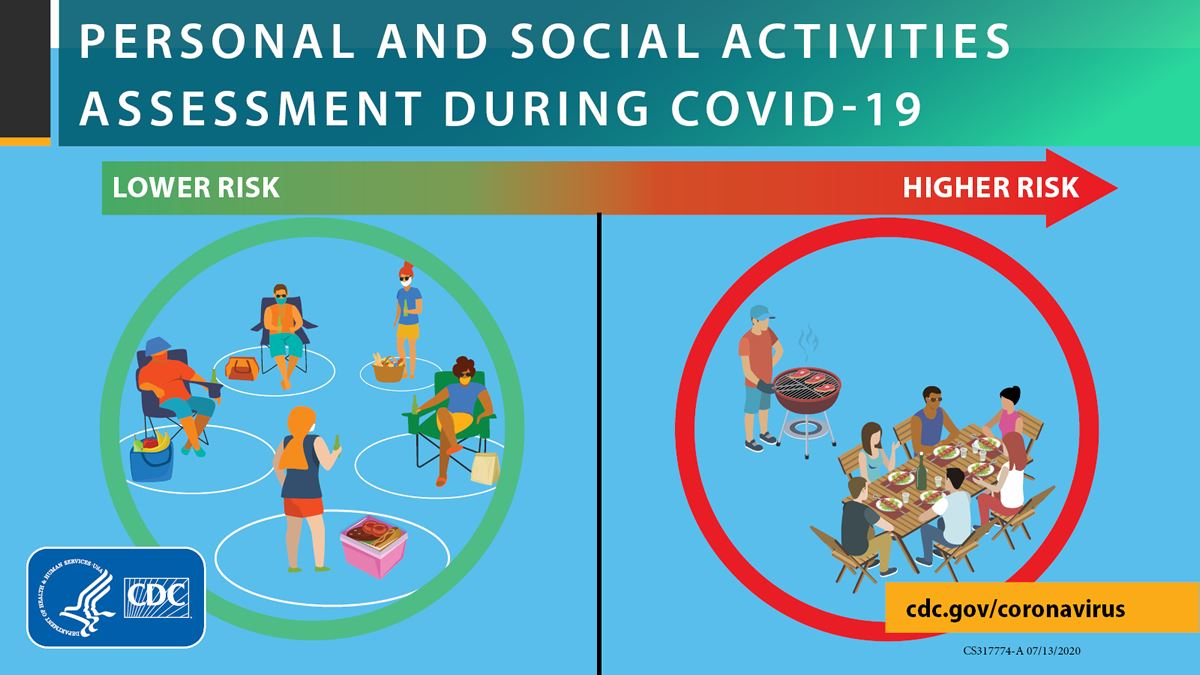 Visit the CDC website for tips on gatherings